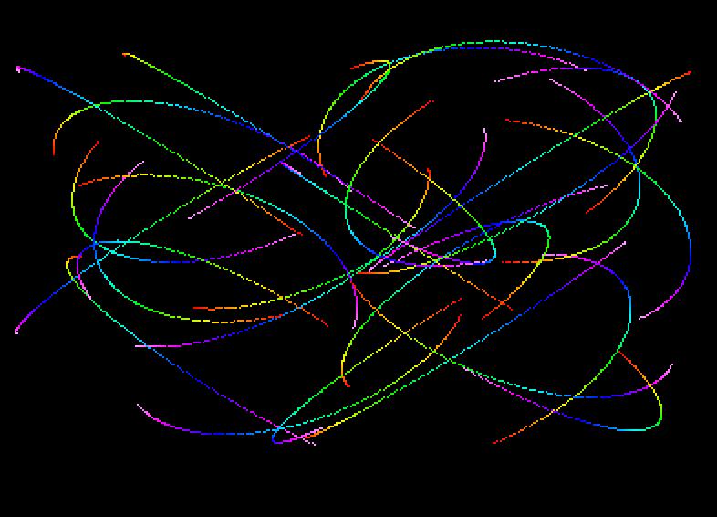DSP Parametric Curves