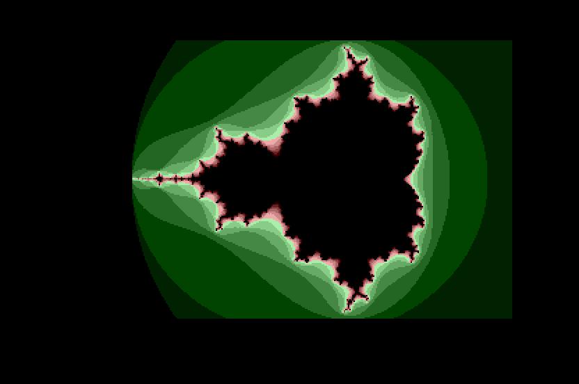 128B Mandelbrot Set