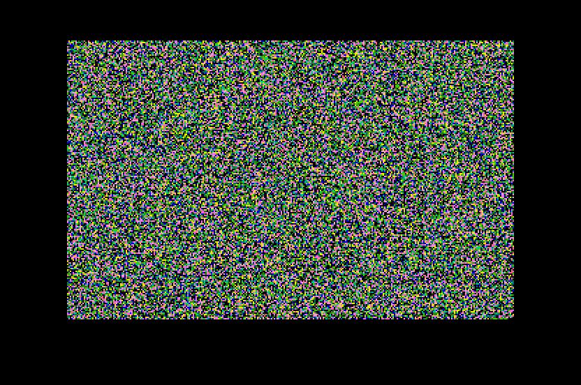 32B Noise
